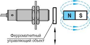 Магниточувствительный бесконтактный выключатель
