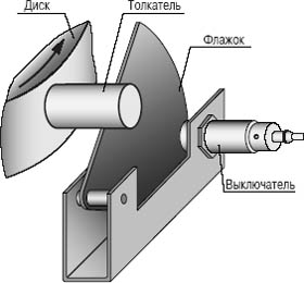 Пример правильного монтажа бесконтактного выключателя