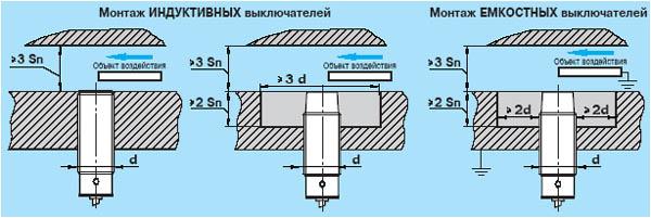 Монтаж индуктивных и емкостных бесконтактных выключателей