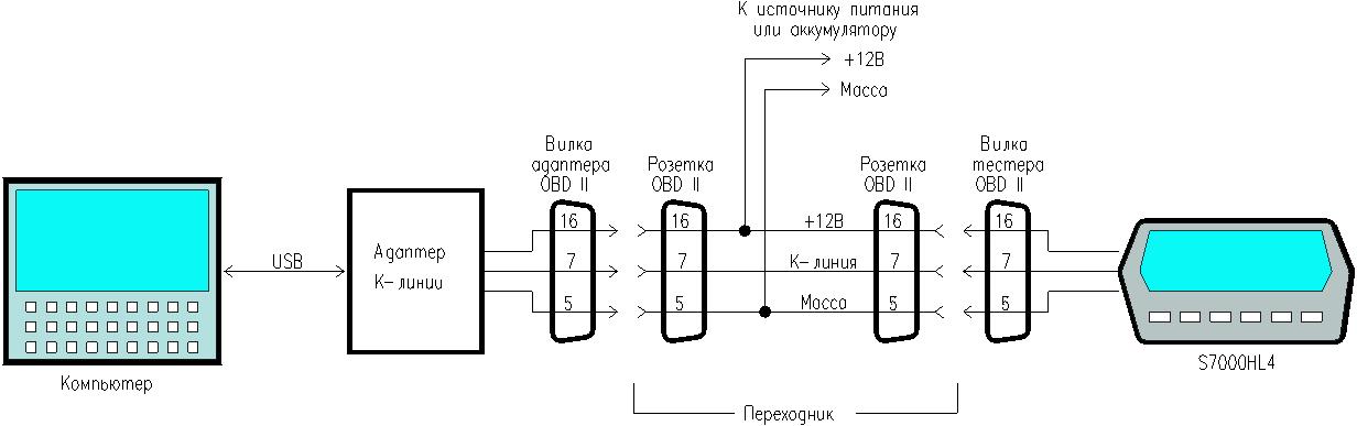 схема подключения тестера диагностического автомобильного