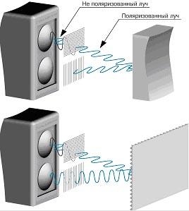 принцип работы оптических бесконтактных выключателей на отраженном от рефлектора луче
